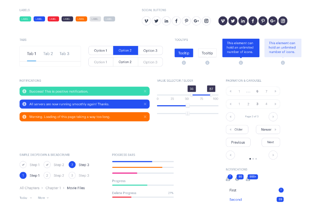 Example of different components in a Design System