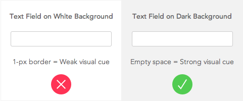 Text fields and emptiness effect