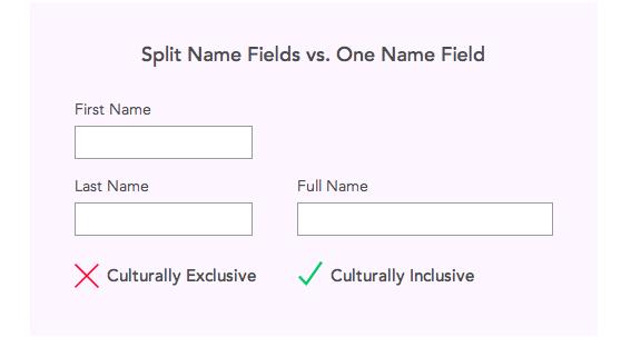 Split name VS Full name