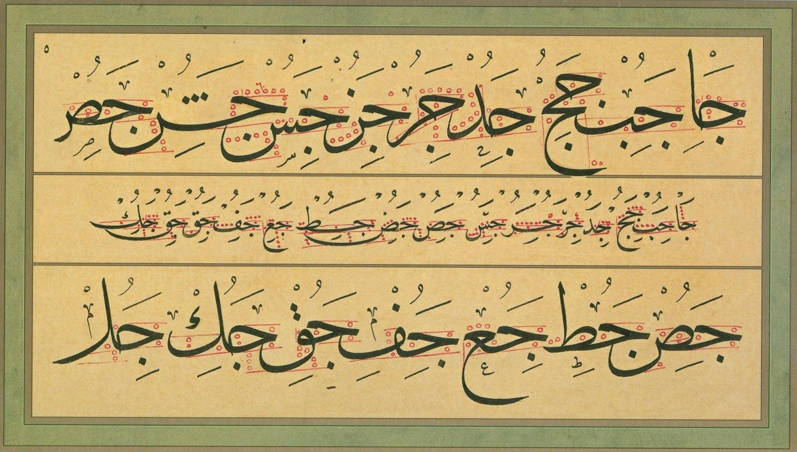 تعدد شكل الحرف الواحد في الخط العربي