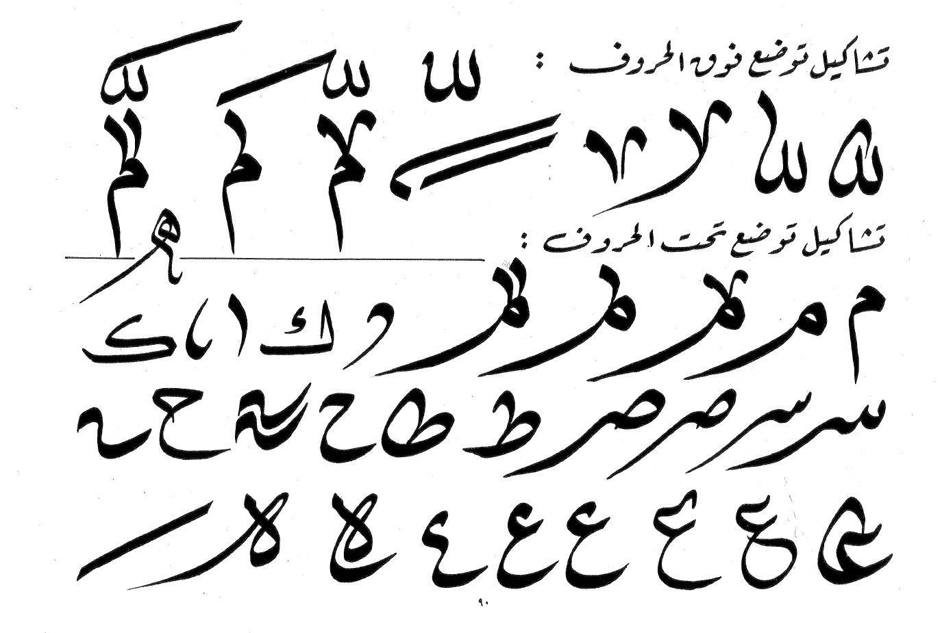 مصطلحات وأدوات وبعض علماء الخط العربي ثقافة الخط العربي بيانات